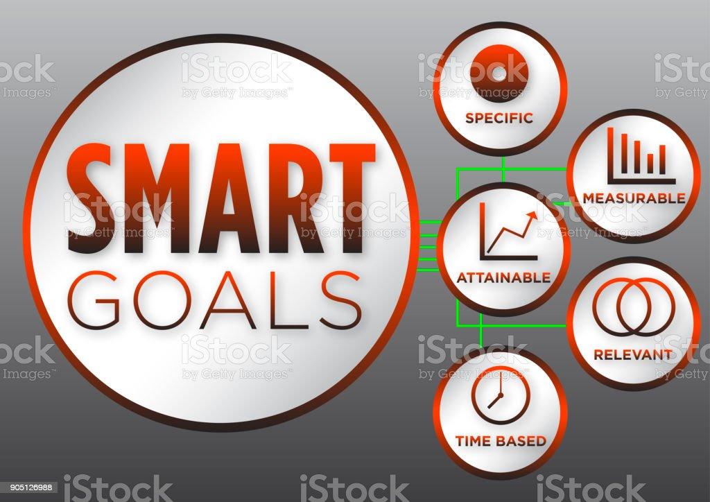 Smart Goals vector art illustration
