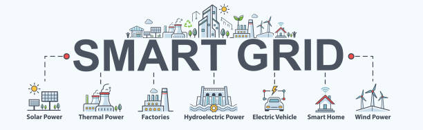 Smart grid banner web icon for sustainable energy and Industrial,  solar power, thermal, hydroelectric, electric vehicle, smart home and wind power. Minimal vector infographic. Smart grid banner web icon for sustainable energy and Industrial,  solar power, thermal, hydroelectric, electric vehicle, smart home and wind power. Minimal vector infographic. alternative fuel vehicle stock illustrations