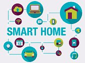 Smart home and home automation infographic