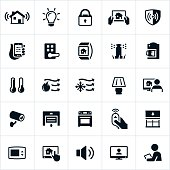 Icons related to smart home automation. The icons include common gadgets, devices or technology that can be controlled from a smart phone, tablet, smart watch or remote control. They include a smart home, lighting, lock, tablet pc, smartphone, smart watch,  thermostat, sprinkler, thermometer, alarm, garage door, coffee maker, security camera, security alarm, oven, air conditioner, television and more.