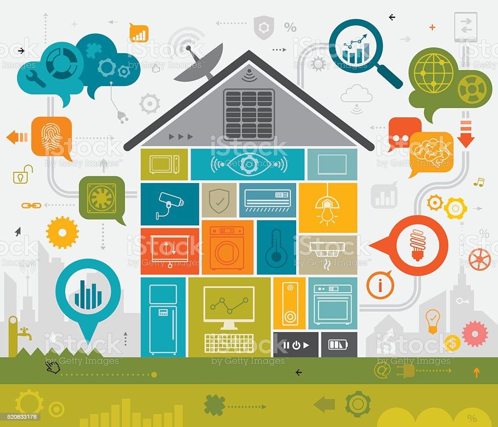 Conceito de casa inteligente - ilustração de arte em vetor