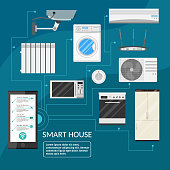 Smart home infographic concept of technology system alarm air conditioning security lighting vector set.