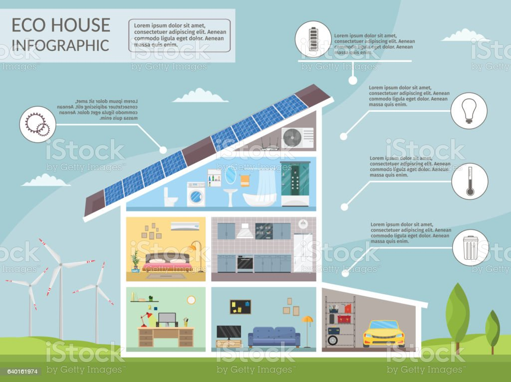 Smart home infographic concept technology system air conditioning security lighting vector art illustration