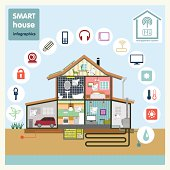 Smart home Infographics Concept. Vector