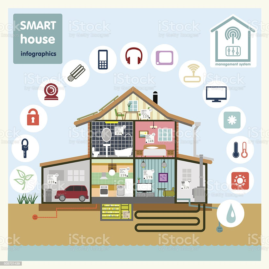 Smart home Infographics Concept. Vector vector art illustration