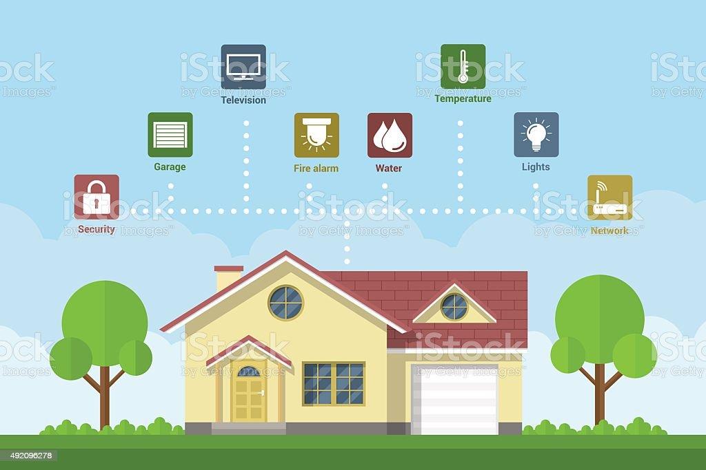 Smart home vector art illustration