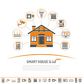 Smart House and internet of things concept