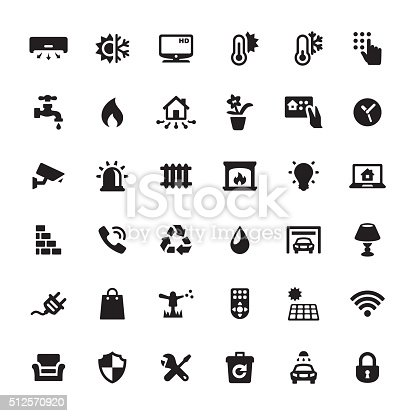 Smart House Features icons.