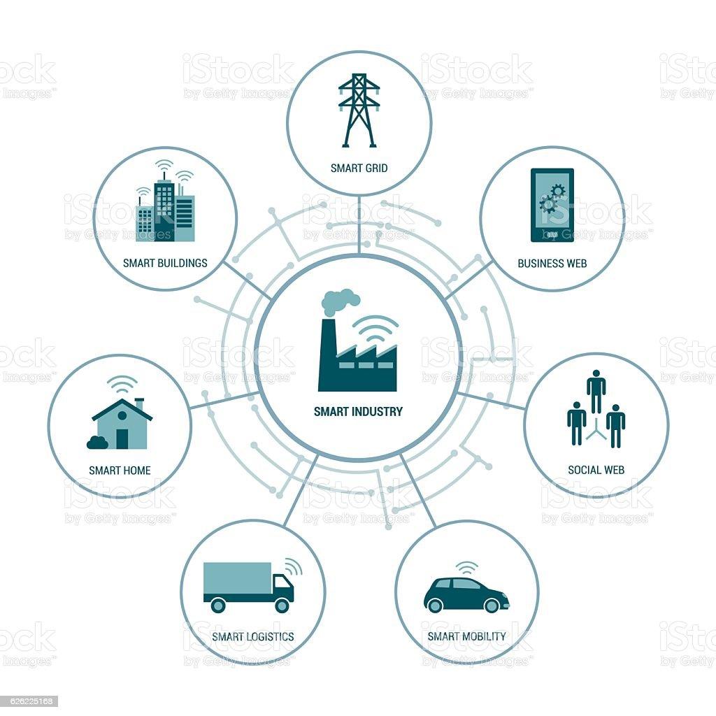 Smart industry - ilustración de arte vectorial