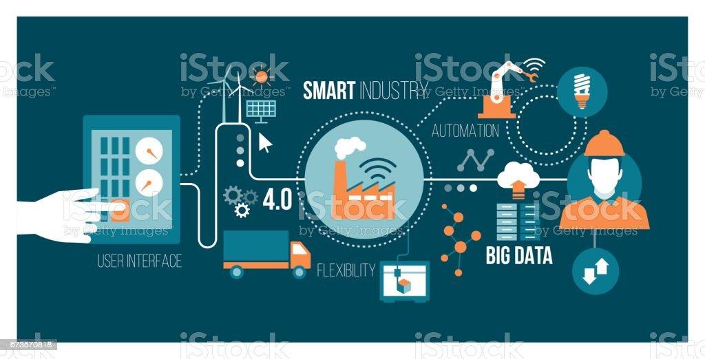 Smart industry vector art illustration