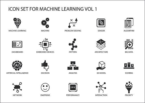 Smart machine learning vector icon set - ilustración de arte vectorial