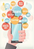 Smart phone for artists.