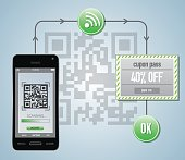 Smart phone reading qr cupon code