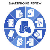 istock Smartphone review infographic design template with icons. Phone capabilities infographic visualization on white background. Mobile review template for presentation. Vector illustration. 1284098326