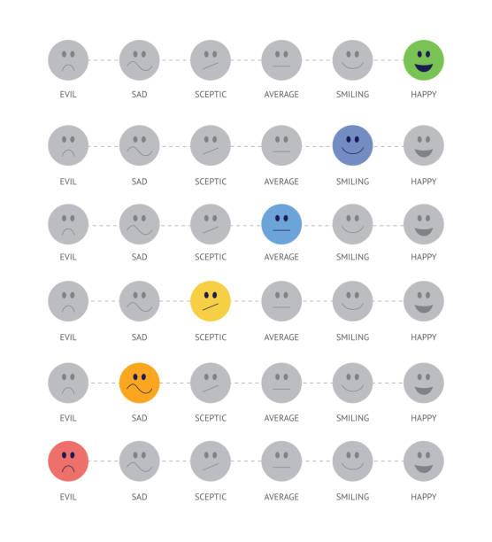 lächeln ikonen der stimmung und zufriedenheit level vektor auf weiß gesetzt. - smileys zum kopieren stock-grafiken, -clipart, -cartoons und -symbole