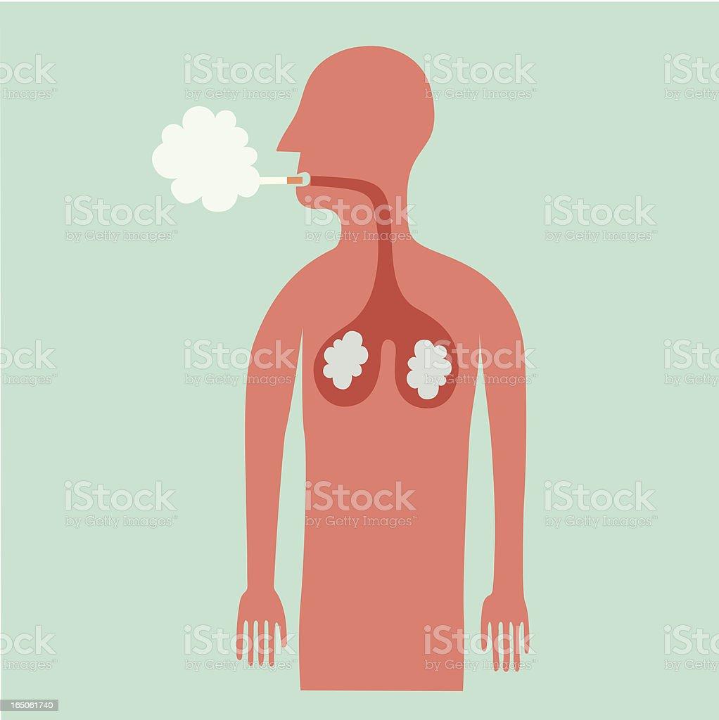 Smoker vector art illustration