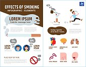 smoking infographic elements. health care concept. vector flat icons design. brochure poster banner illustration. isolated on white background.