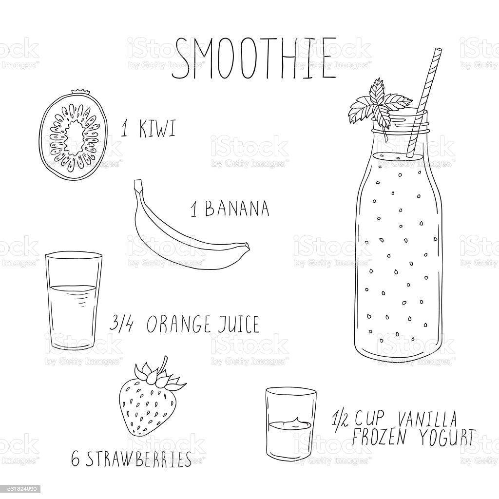 Smoothie Rezept Mit Einer Flasche Und Zutaten Detox Gesunde
