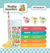 Smoothies preparation infographic with ingrendients and steps, fruit and vegetables icons and copy space, nutrition and healthy eating concept