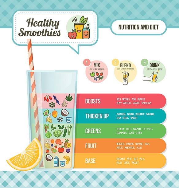 illustrations, cliparts, dessins animés et icônes de des smoothies préparation - antioxydant