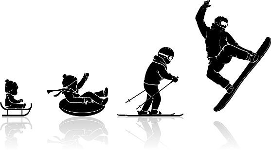 Snowboarding Evolution Silhouette