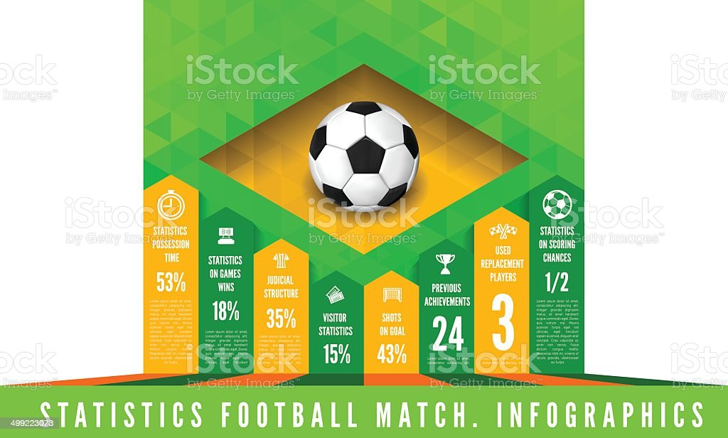 Soccer ball with brasil flag in triangle style vector art illustration