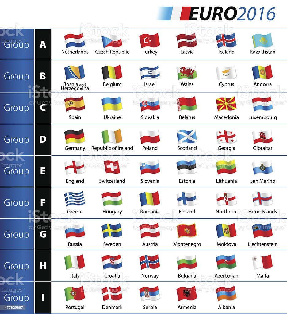 Fußball-Europameisterschaft EURO 2016 Flags – Vektorgrafik