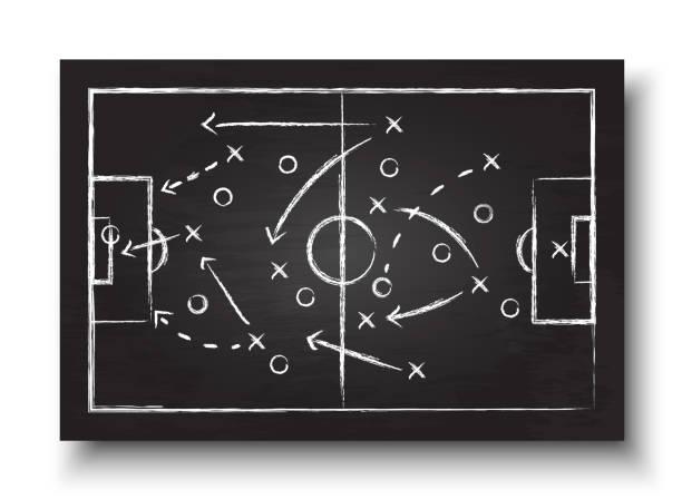 bildbanksillustrationer, clip art samt tecknat material och ikoner med fotboll cup bildandet och taktik. blackboard med fotboll spel strategi. vektor för internationella world championship turnering 2018 koncept - fotboll