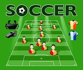 soccer field planning