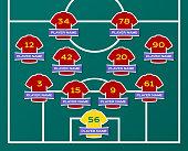 Soccer field team lineup information chart.