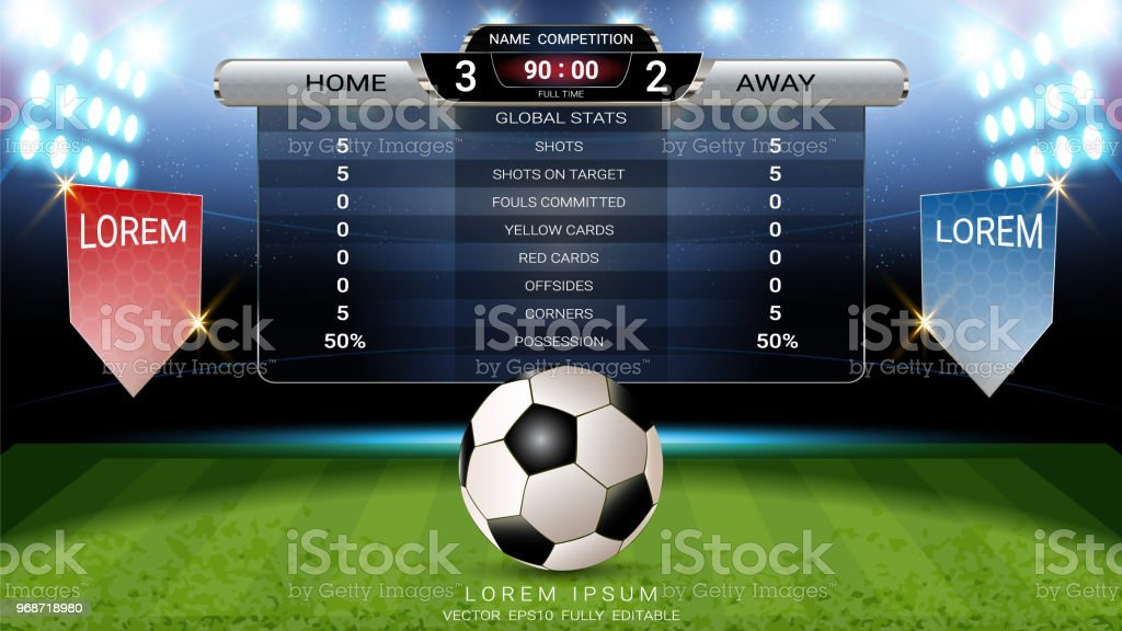 Soccer Football Scoreboard Sport Match Home Versus Away Global Stats