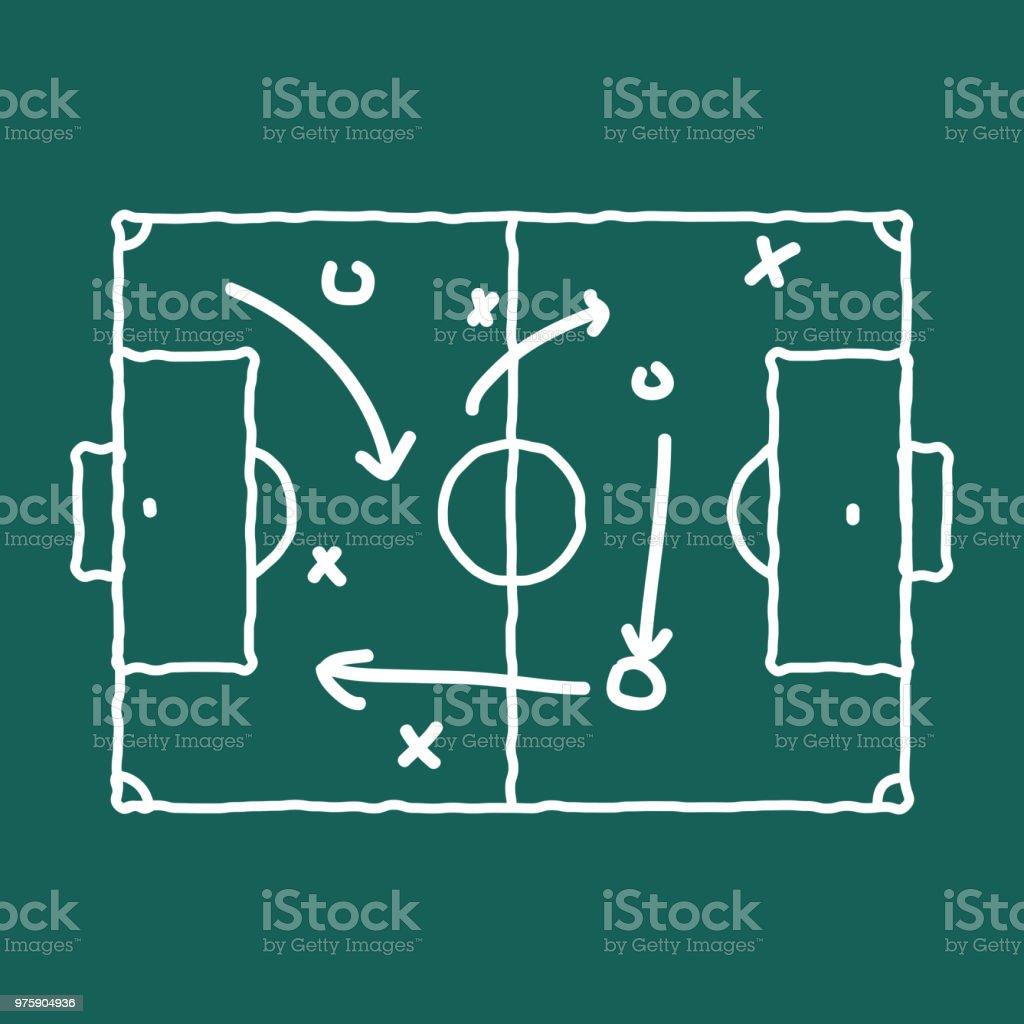 Soccer game strategy coaching blackboard and chalk scheme