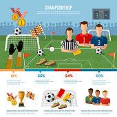 Soccer infographic, football team