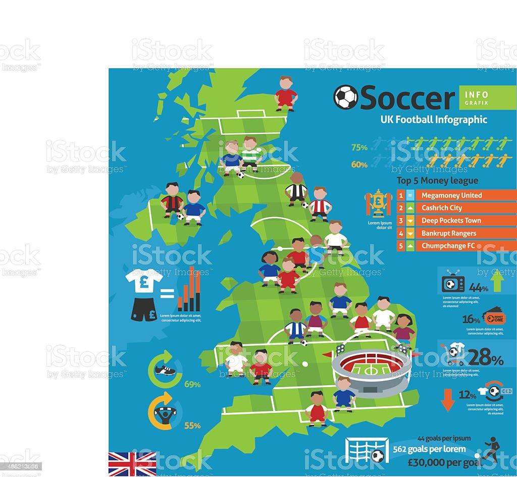 UK Soccer Infographic vector art illustration