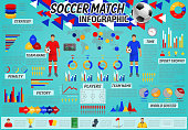 Soccer match infographic of football sport game. Sporting statictic chart and graph with soccer team player, ball, winner trophy cup and football stadium field, player position tactic diagram