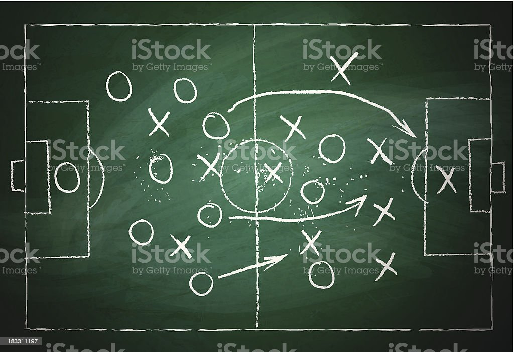 Soccer play over green chalkboard