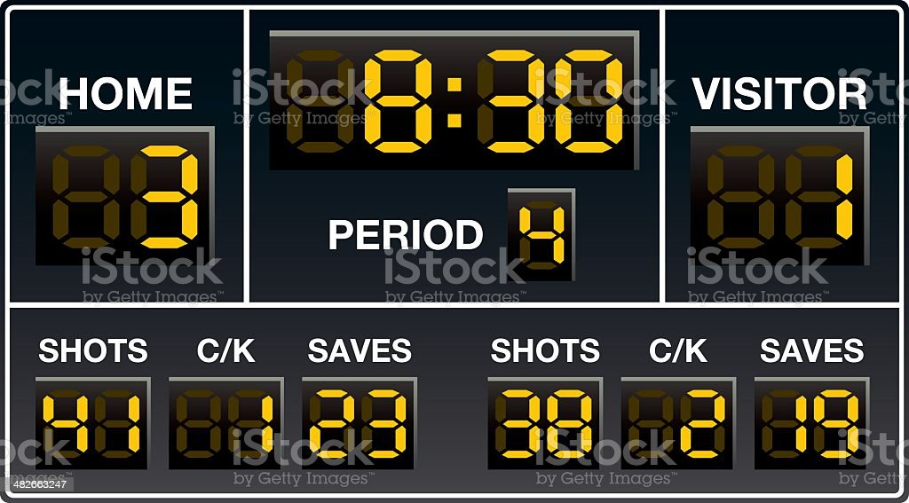 Soccer Scoreboard vector art illustration