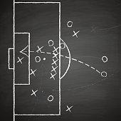 soccer tactic on blackboard
