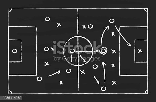 istock Soccer tactic on board. Football strategy on chalkboard. Plan for game. Blackboard with chalk for sport coach. Sketch scheme with arrows for attack in goal. Playbook for training of team. Vector 1286114232