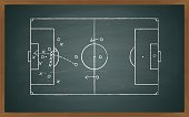 soccer tactic on board