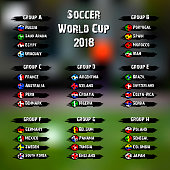 Soccer world tournament 2018