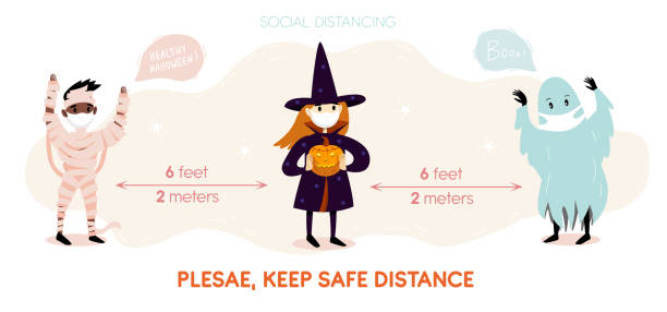 Social distance. 3 person banner Social distancing COVID-19  Halloween infographic banner with  cartoon characters in surgical masks. Vector illustration flyer or poster with Corona virus protection distance information with text halloween covid stock illustrations