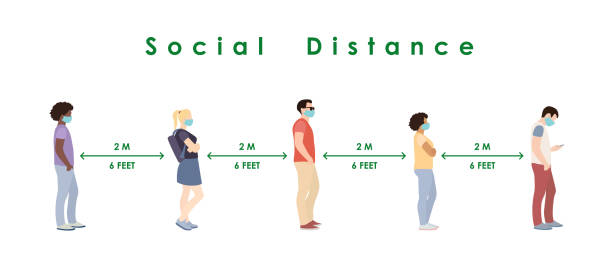 social distance. Full length of cartoon sick people in medical masks standing in line against at a safe distance of 2 meters or 6 feet. flat vector illustration social distance. Full length of cartoon sick people in medical masks standing in line against at a safe distance of 2 meters or 6 feet. flat vector illustration. distant stock illustrations