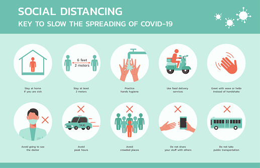 Social distancing for COVID-19 infographic stock illustration