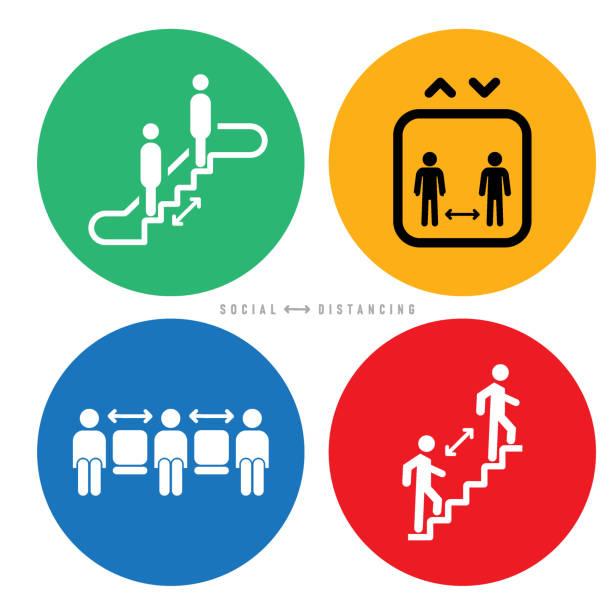 illustrazioni stock, clip art, cartoni animati e icone di tendenza di social distancing icon - ascensore