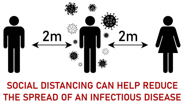 Social distancing illustration - silhouettes of people standing away from each other, virus icons around person in middle, arrows with 2m distance between. Coronavirus covid-19 outbreak prevention vector art illustration
