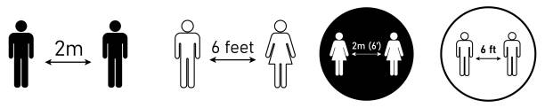 Social distancing set of icons. Simple man or woman black and white silhouettes with arrow distance between. Can be used during coronavirus covid-19 outbreak prevention Social distancing set of icons. Simple man or woman black and white silhouettes with arrow distance between. Can be used during coronavirus covid-19 outbreak prevention distant stock illustrations