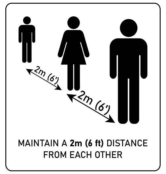 Social distancing sign. Simple man and woman silhouettes standing in queue 2m (6 feet) apart. Coronavirus covid-19 outbreak prevention info vector art illustration