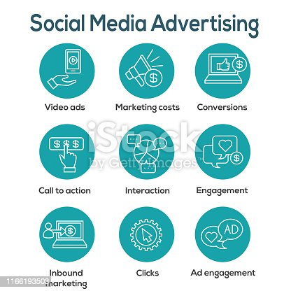 Social Media Ads Icon Set - video ads, user engagement, etc