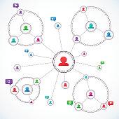 Social Media Circles, Network Illustration